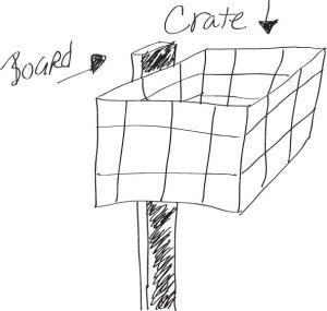 Create drawing